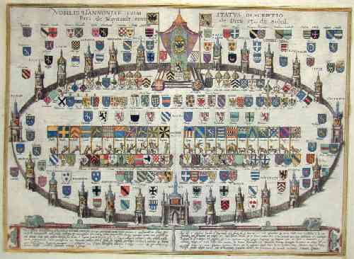 Braun/Hogenberg Franz/ Georg Nobilis Hannoniae comitatus descriptio. Pays de Haynault tenu de Dieu et du Soleil