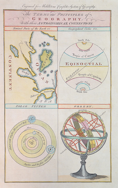 Anonymus  The terms and principles of geography with their Astronomical Connections