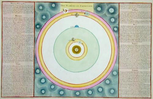 Desnos Louis Charles Des Planetes en particuliers