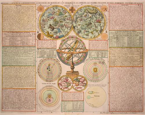 Chatelain Henri Abraham Primiere carte pour l´introduction a l´histoire du monde ou l´on remarque la sphere, le Globe celeste, et les difference sistemes du Monde