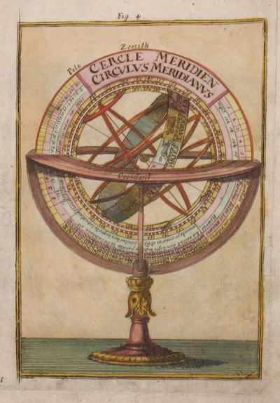 Mallet Alain Manesson Cercle meridien circulus meridianus/ Pole und Zenit