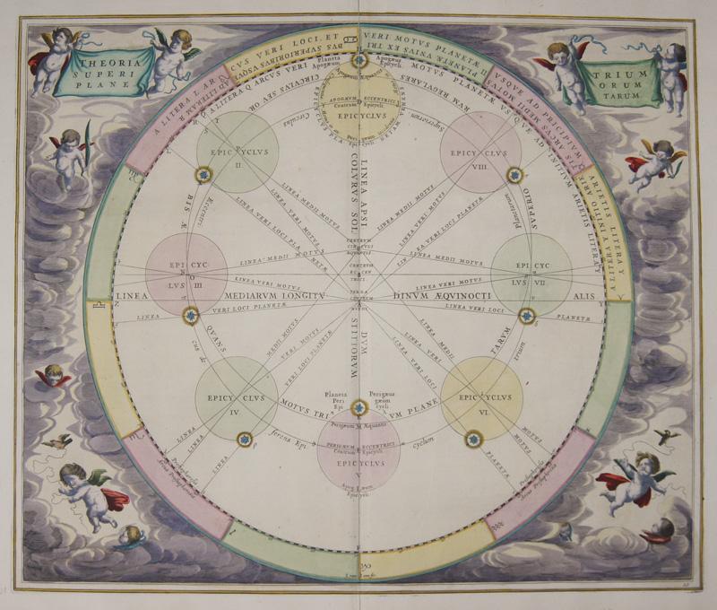 Cellarius / Loon, van Andreas Theoriatrium Siperiorum Planetarum