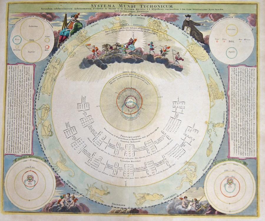 Homann / Doppelmayer, J.G. Johann Babtiste Systema Mundi Tychonicum Secundum celeberrimorum Astronomorum Tychonis des Brahe et Jo. Baptistae Riccioli S. I. Hypotheses concinnatum..