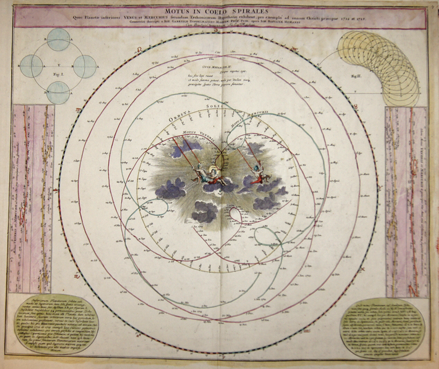 Homann / Doppelmayer, J.G. Johann Babtiste Motus in Coelo Spirales. Quos Planetae inferiores Venus et Mercurius…