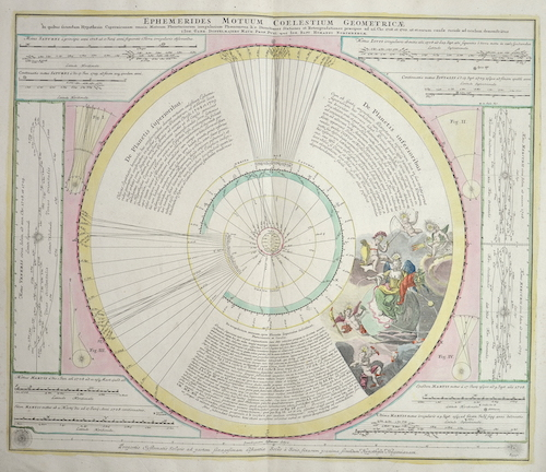 Homann / Doppelmayer, J.G. Johann Babtiste Ephemerides Motuum Coelestium Geometricae