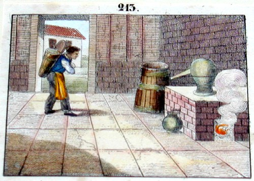 Anonymus  Die Brandweinbrennerei