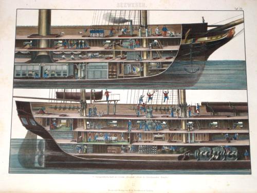 """Brockhaus riedrich Arnold Seewesen, Längendurchschnitt der Corvette """" Elisabeth"""" (Flotte des Norddeutschen Bundes)"""
