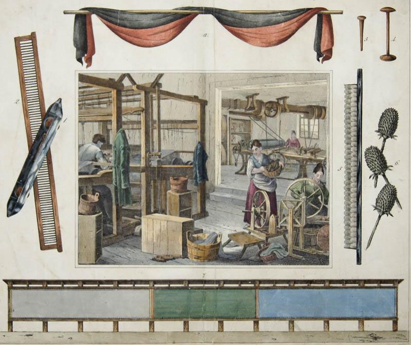 Bertsch/Schulz  no title – Weberei / weaving mill-  Nebst ihren hauptsächlichsten Werkzeugen und Fabrikaten. Stgt. u. Eßlingen, Schreiber u. Schill