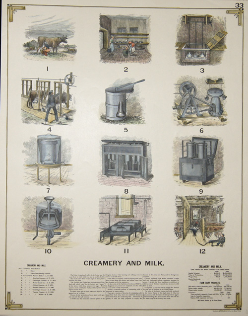 Sackell & Wilhelms-Litho Co. NY  Creamery and milk. 33  / Churns. 34