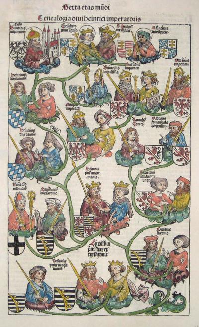 Schedel  Sexta eats Mudi/ Genealogia omi heinrici imperatozis