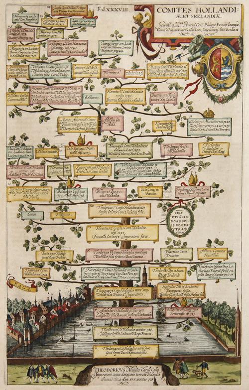 Albizzi Antonio Comites Hollandiae et Seelandiae.