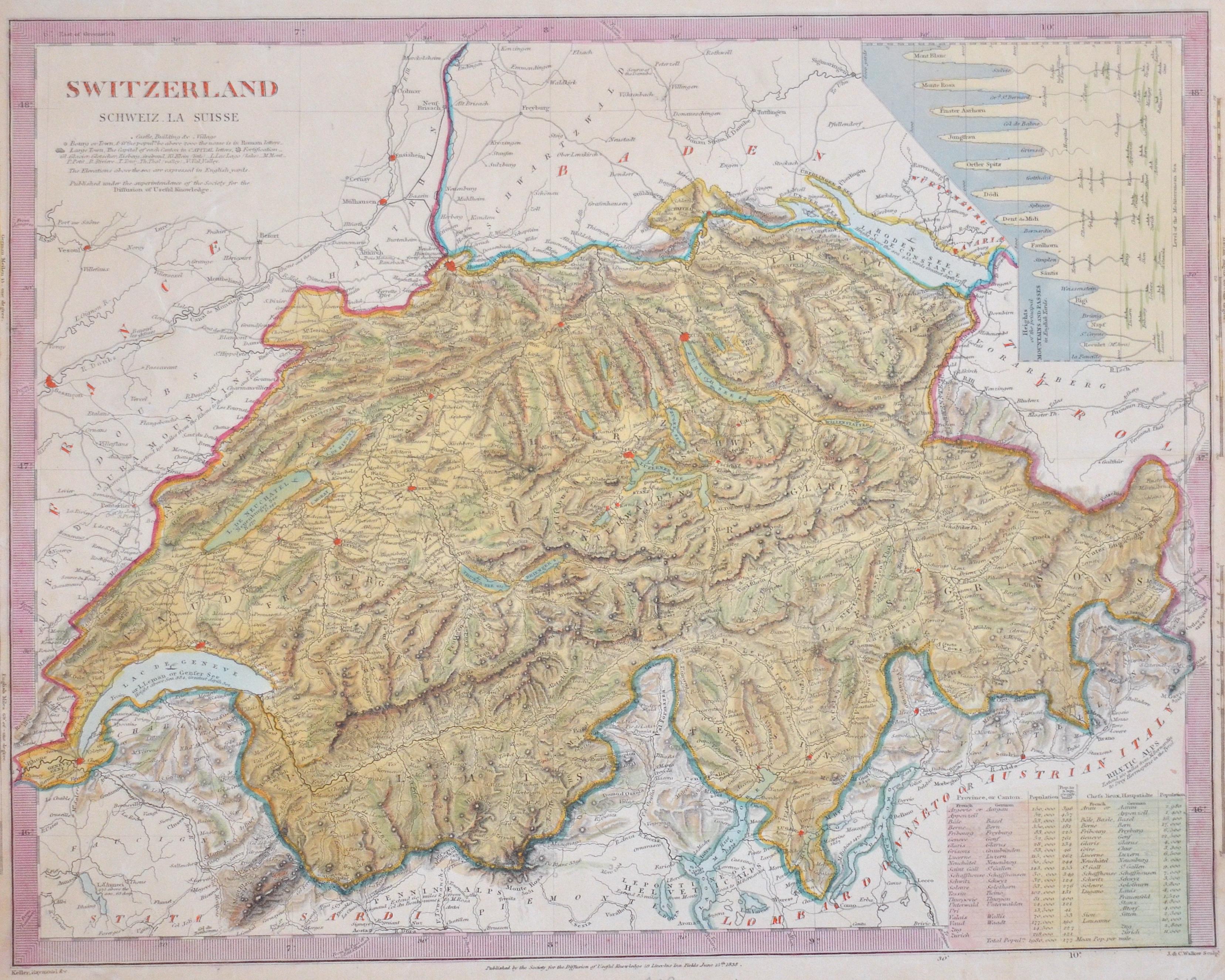 Walker John/C. Switzerland Schweiz la Suisse