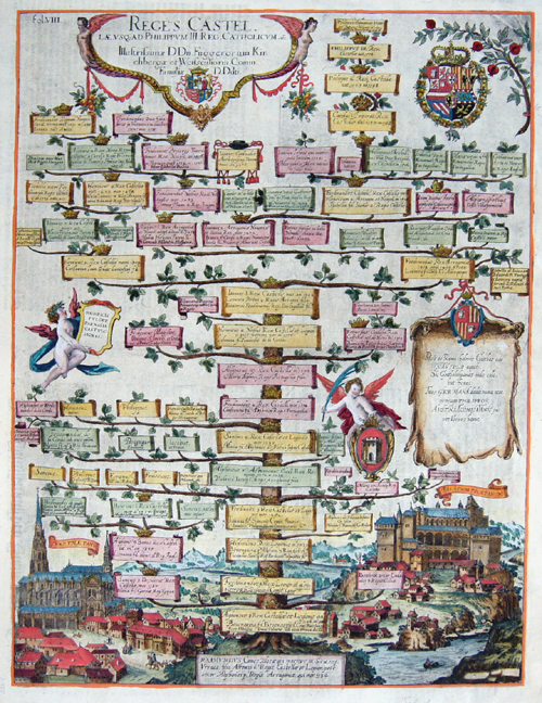 Albizzi Antonio Reges Castel.LAE. VSQ,AD Phillippum III.  Rg. Catholicum etc.