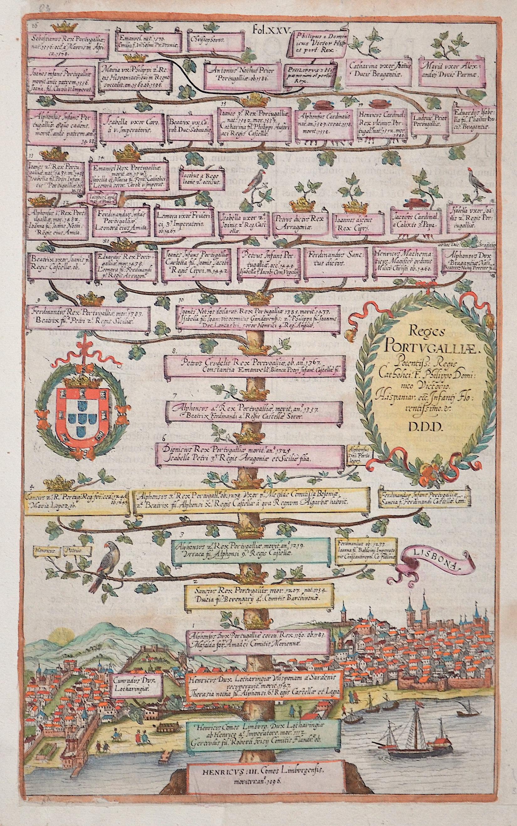 Albizzi  Reges Portugalliae.Potentiß: Regis Catbohci. F. Philippo Dominico Victrio. Hispaniar, etc. Infanti Florentissimo D.D.D.