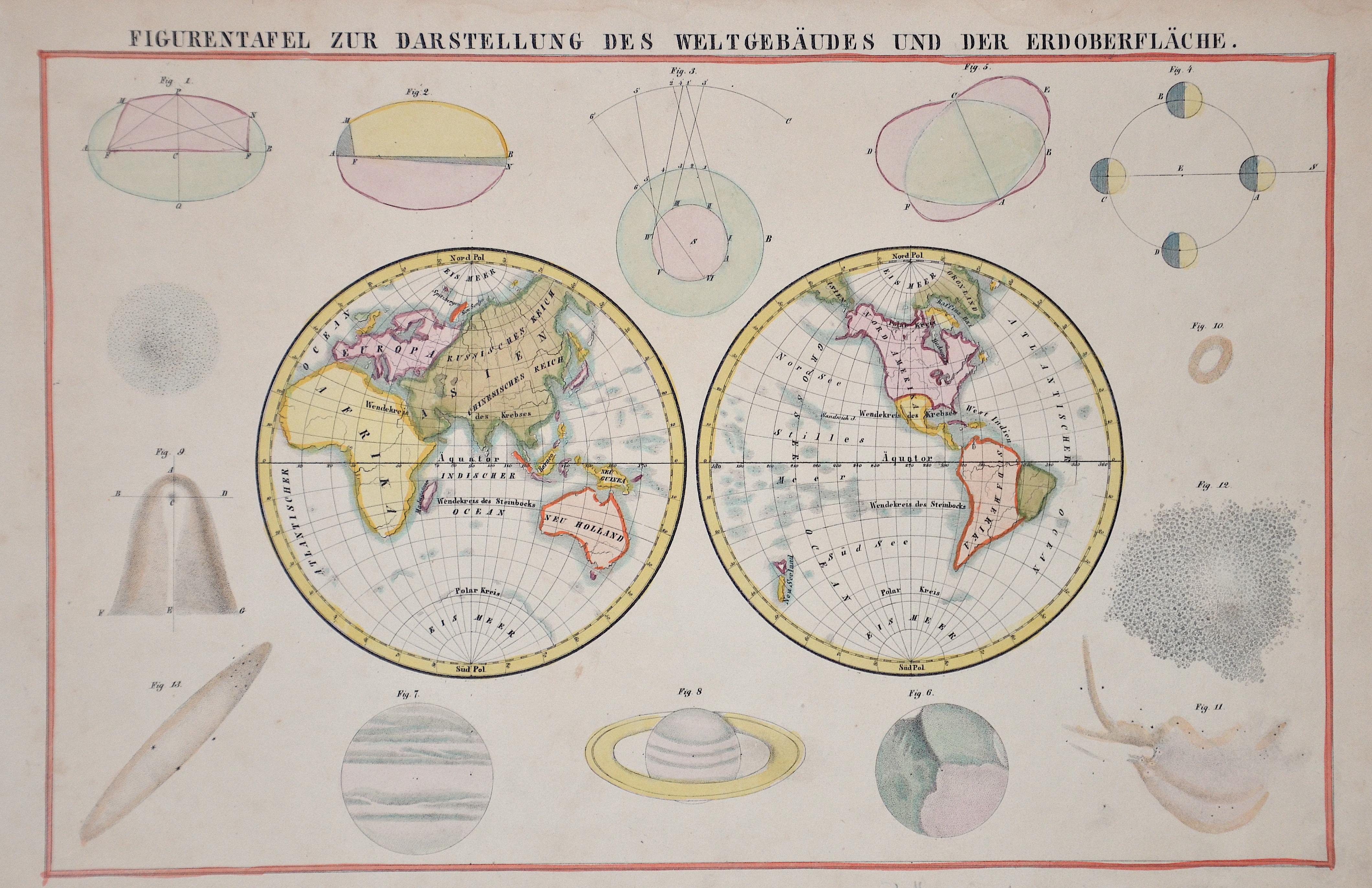 Anonymus  Figurentafel zur Darstellung des Weltgebäudes und der Erdoberfläche