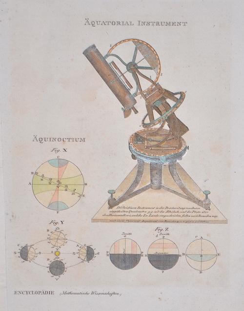 Anonymus  Enzyclopädie ( Mathematische Wissenschaften)