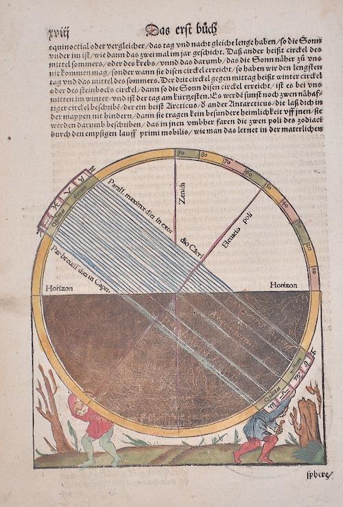 Münster Sebastian Das erst Buch/ der Cosmograph