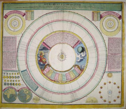 Homann / Doppelmayer, J.G. Johann Babtiste Astronomia Comparativa…