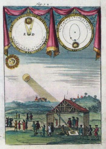 Mallet Alain Manesson Fig. 54