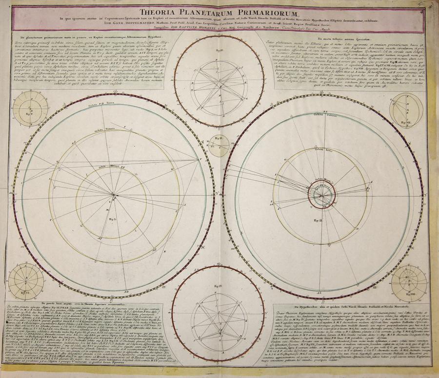 Homann / Doppelmayer, J.G.  Theoria Planetarum Primariorum, In qua ipsorum motus in Copernicano Systemate tam ex Kepleri et recentiorum Astronomorum, quam aliorum,…