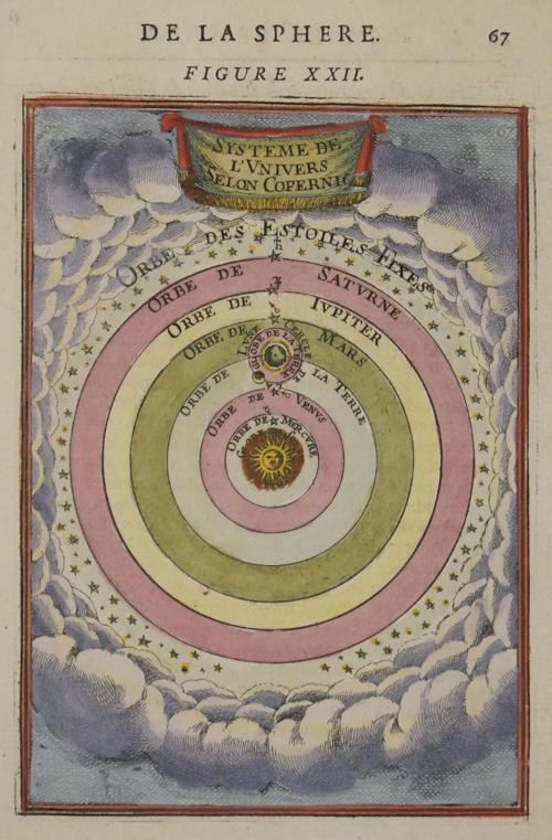 Mallet Alain Manesson De la Sphere. Figure XXII. Systeme de l'Univers Selon Copernic