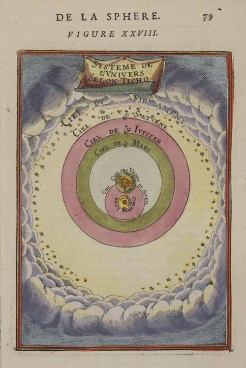 Mallet  De la Sphere. Figure XXVIII. Systeme de l'Univers Selon Ticho