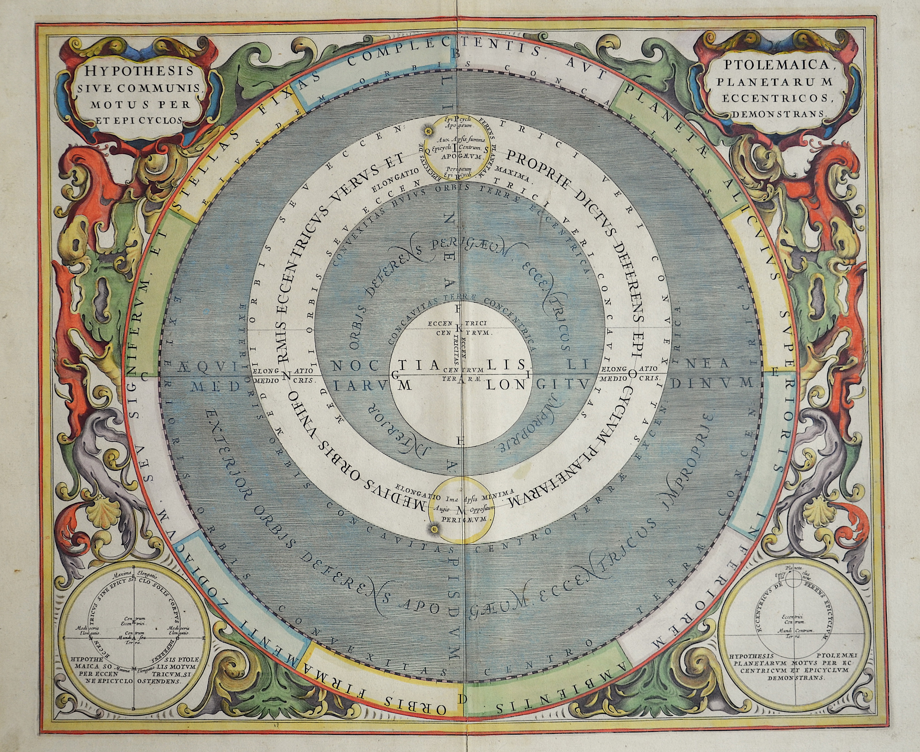 Cellarius / Schenk-Valk Andreas / Peter Hypothesis Ptolemaica sive Communis Planetarum Motus per Eccentricos et Epicyclos demonstrans